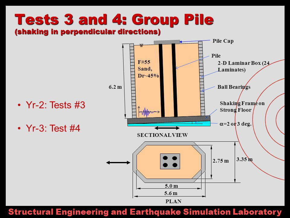 Structural Engineering and Earthquake Simulation Laboratory Tests 3 and 4: Group Pile (shaking in perpendicular directions) Yr-2: Tests #3 Yr-3: Test #4