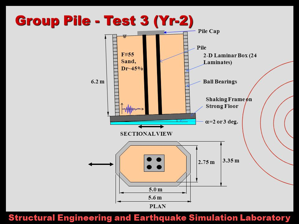 Structural Engineering and Earthquake Simulation Laboratory Group Pile - Test 3 (Yr-2)