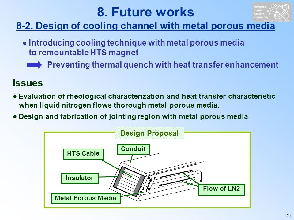 23 8. Future works 8-2. Design of cooling channel with metal porous media Preventing thermal quench with heat transfer enhancement Introducing cooling