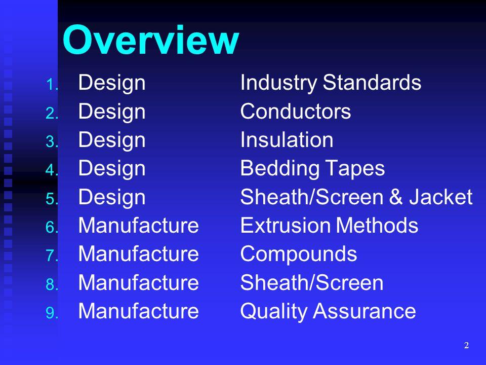 13 Conductors Copper or Aluminum ASTM B8/231 or IEC 228.