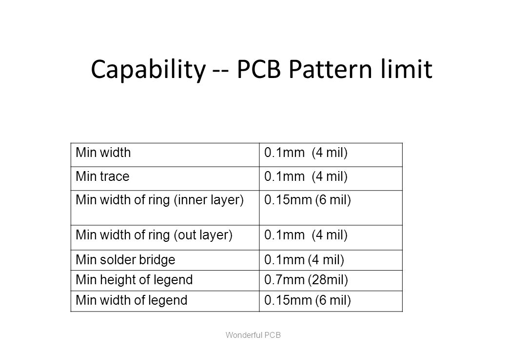 Capability -- PCB Pattern limit Min width0.1mm (4 mil) Min trace0.1mm (4 mil) Min width of ring (inner layer)0.15mm (6 mil) Min width of ring (out lay