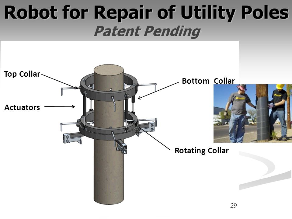 Top Collar Actuators Rotating Collar Bottom Collar 29 Robot for Repair of Utility Poles Patent Pending