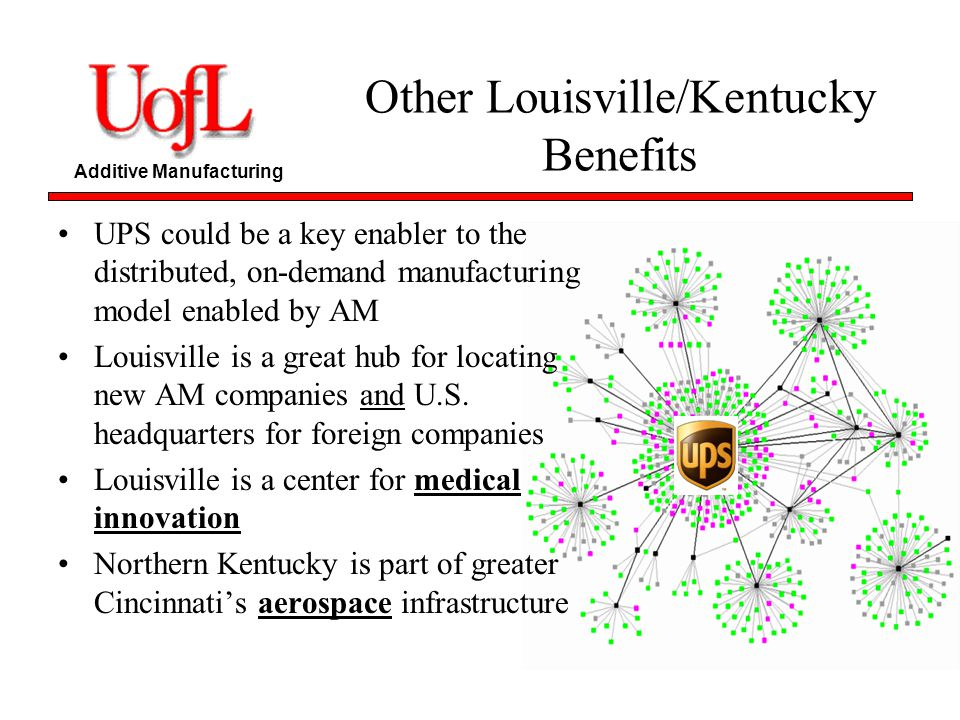 Additive Manufacturing Other Louisville/Kentucky Benefits UPS could be a key enabler to the distributed, on-demand manufacturing model enabled by AM L