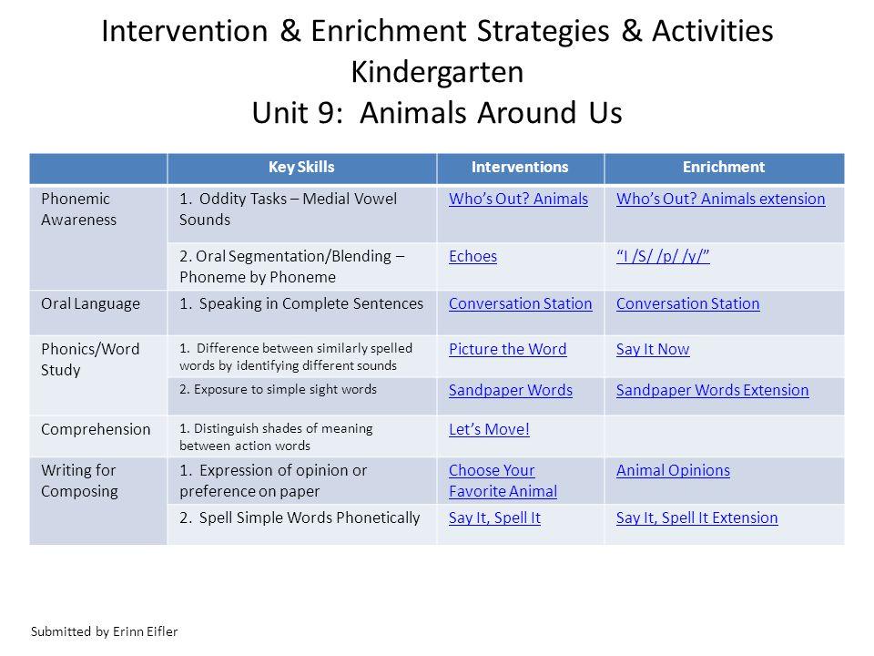 Intervention & Enrichment Strategies & Activities Kindergarten Unit 9: Animals Around Us Key SkillsInterventionsEnrichment Phonemic Awareness 1.