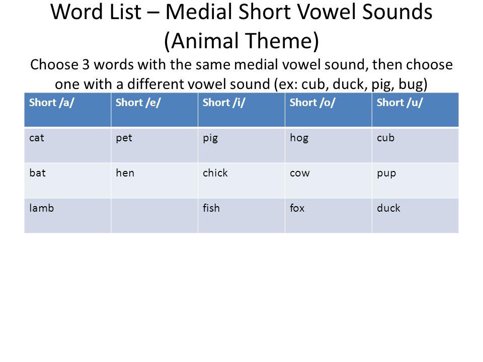 Word List – Medial Short Vowel Sounds (Animal Theme) Choose 3 words with the same medial vowel sound, then choose one with a different vowel sound (ex: cub, duck, pig, bug) Short /a/Short /e/Short /i/Short /o/Short /u/ catpetpighogcub bathenchickcowpup lambfishfoxduck