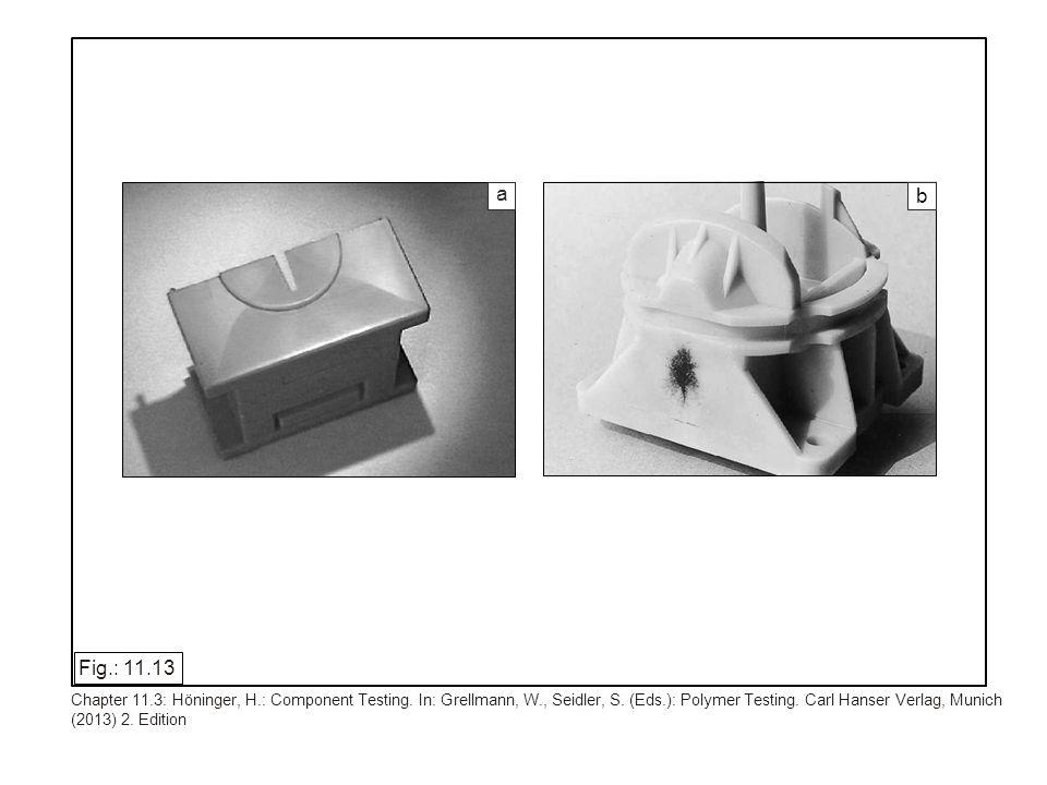 a b Chapter 11.3: Höninger, H.: Component Testing. In: Grellmann, W., Seidler, S. (Eds.): Polymer Testing. Carl Hanser Verlag, Munich (2013) 2. Editio