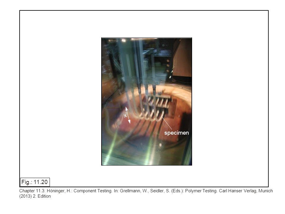 x specimen Fig.: 11.20 Chapter 11.3: Höninger, H.: Component Testing. In: Grellmann, W., Seidler, S. (Eds.): Polymer Testing. Carl Hanser Verlag, Muni
