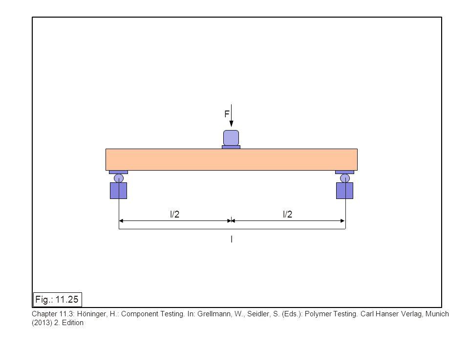 F l/2 l Fig.: 11.25 Chapter 11.3: Höninger, H.: Component Testing. In: Grellmann, W., Seidler, S. (Eds.): Polymer Testing. Carl Hanser Verlag, Munich