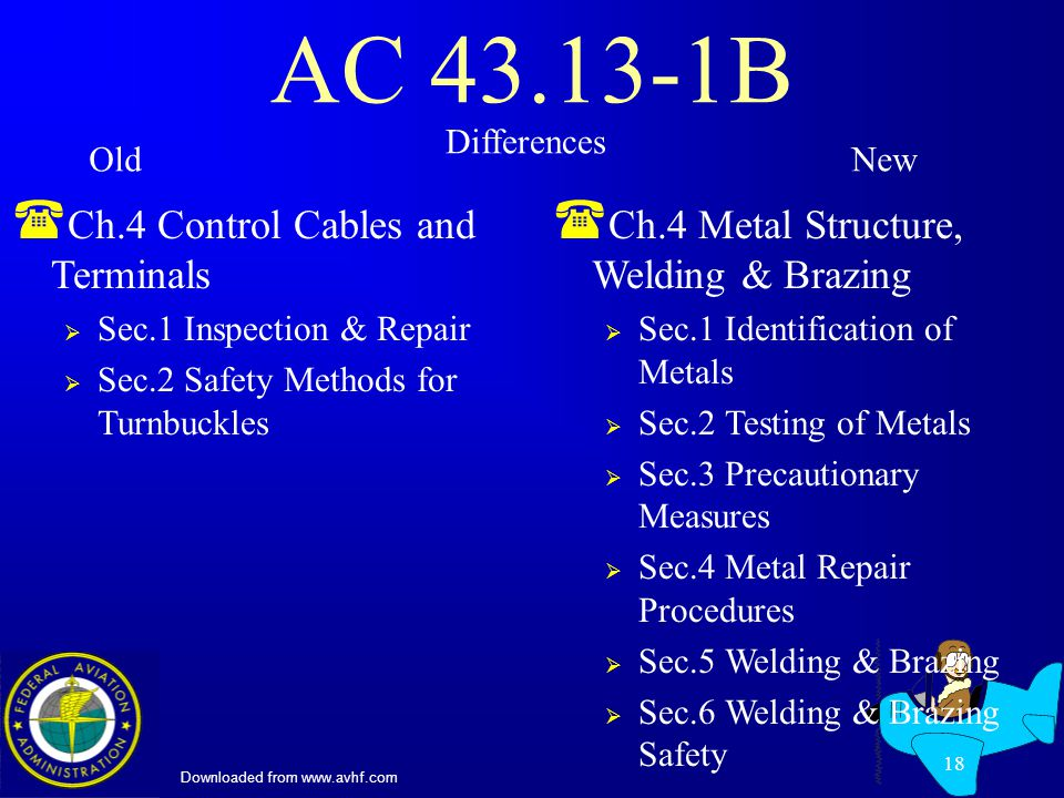 Downloaded from www.avhf.com 18 AC 43.13-1B ( Ch.4 Control Cables and Terminals Sec.1 Inspection & Repair Sec.2 Safety Methods for Turnbuckles ( Ch.4 Metal Structure, Welding & Brazing Sec.1 Identification of Metals Sec.2 Testing of Metals Sec.3 Precautionary Measures Sec.4 Metal Repair Procedures Sec.5 Welding & Brazing Sec.6 Welding & Brazing Safety Differences OldNew