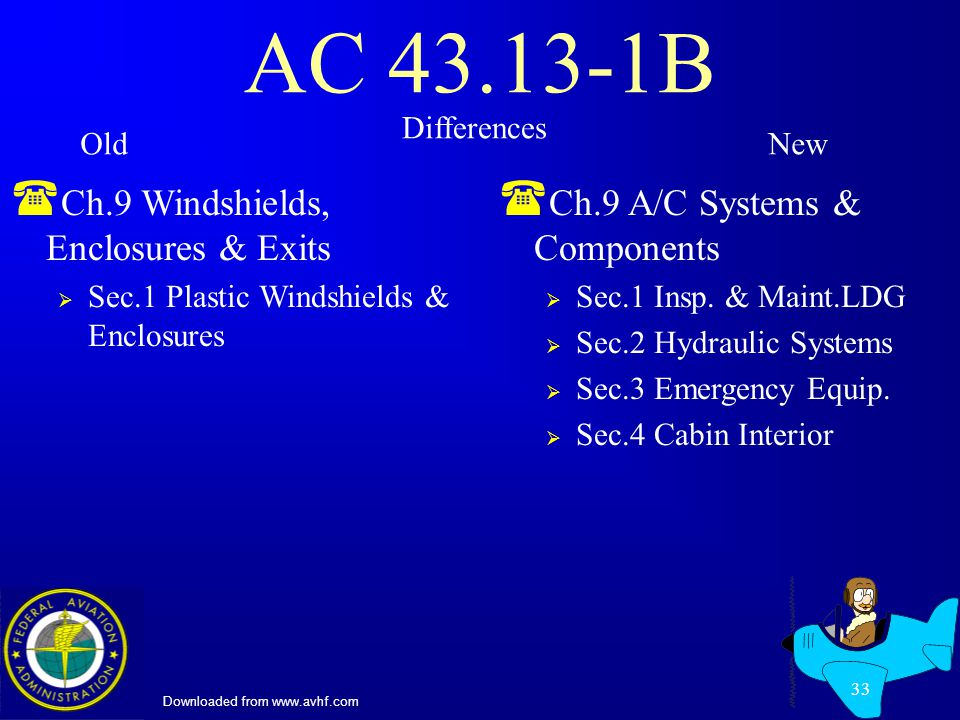 Downloaded from www.avhf.com 33 AC 43.13-1B ( Ch.9 Windshields, Enclosures & Exits Sec.1 Plastic Windshields & Enclosures ( Ch.9 A/C Systems & Components Sec.1 Insp.