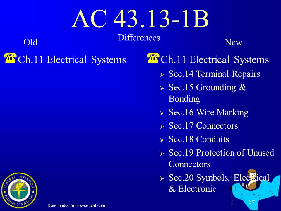 Downloaded from www.avhf.com 37 AC 43.13-1B ( Ch.11 Electrical Systems Sec.14 Terminal Repairs Sec.15 Grounding & Bonding Sec.16 Wire Marking Sec.17 Connectors Sec.18 Conduits Sec.19 Protection of Unused Connectors Sec.20 Symbols, Electrical & Electronic Differences OldNew