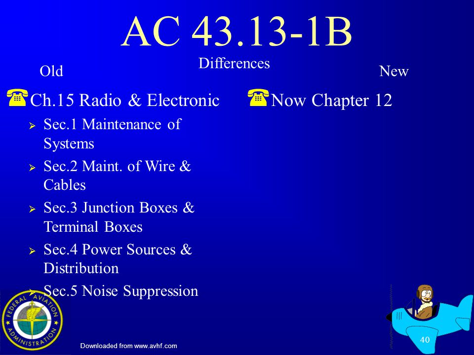 Downloaded from www.avhf.com 40 AC 43.13-1B ( Ch.15 Radio & Electronic Sec.1 Maintenance of Systems Sec.2 Maint.