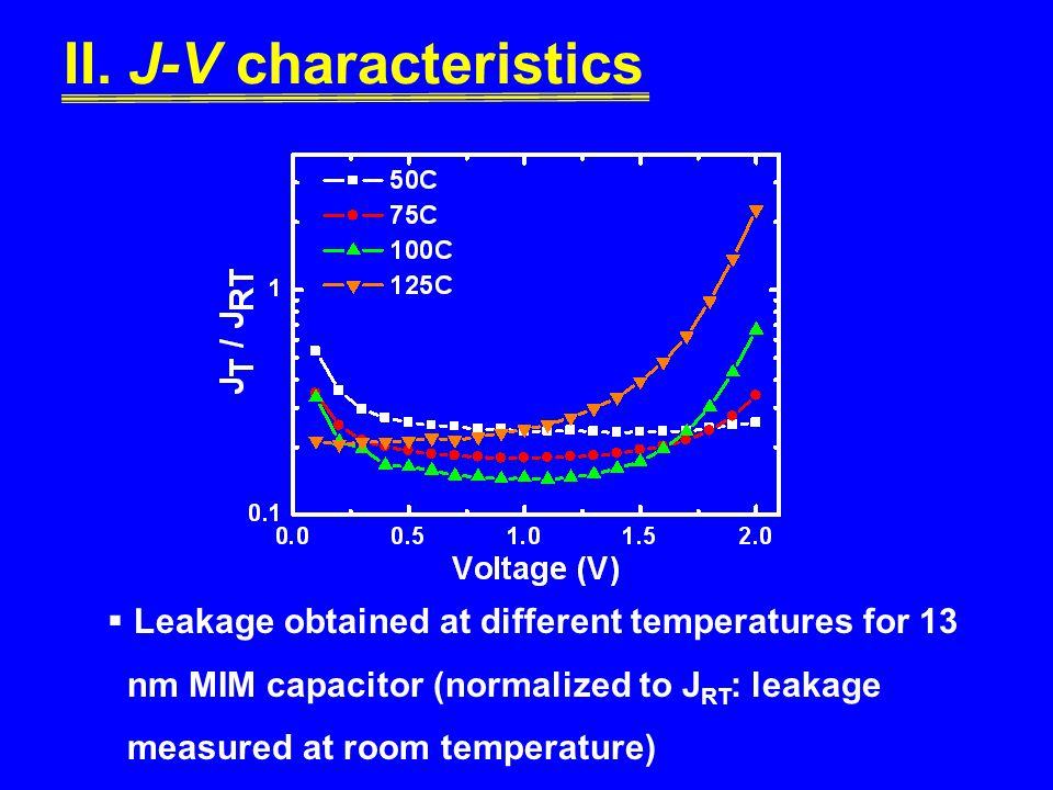 Leakage obtained at different temperatures for 13 nm MIM capacitor (normalized to J RT : leakage measured at room temperature) II. J-V characteristics