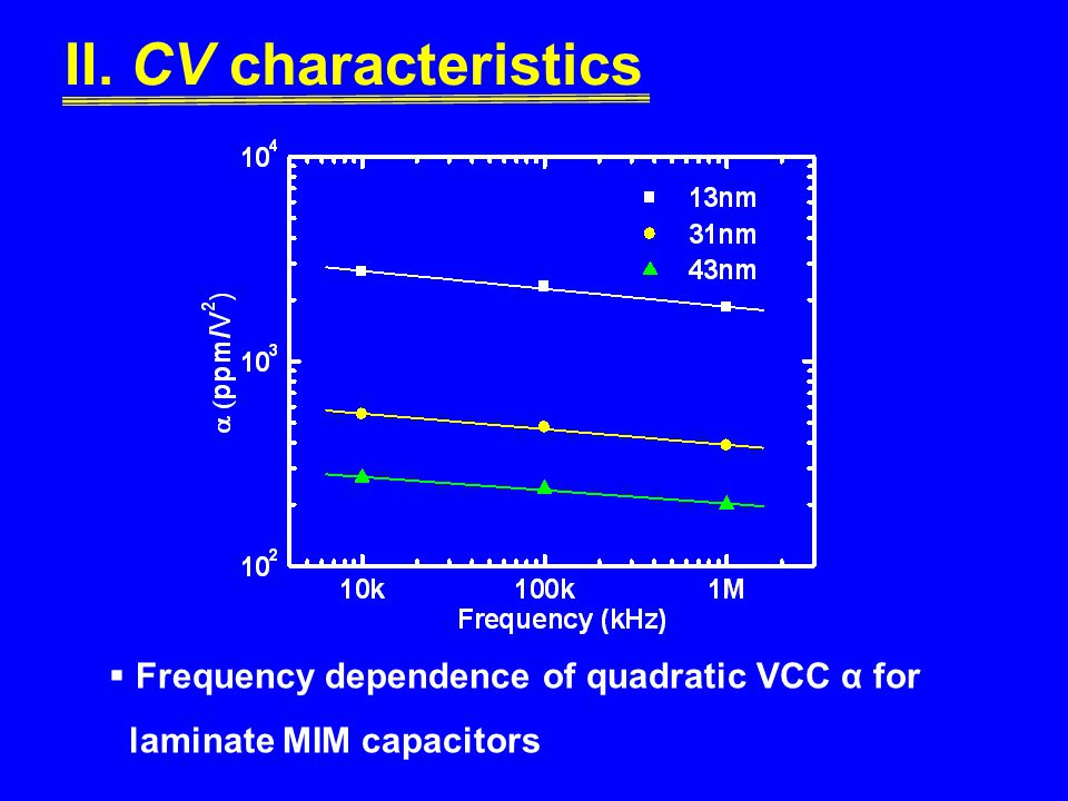 Frequency dependence of quadratic VCC α for laminate MIM capacitors II. CV characteristics