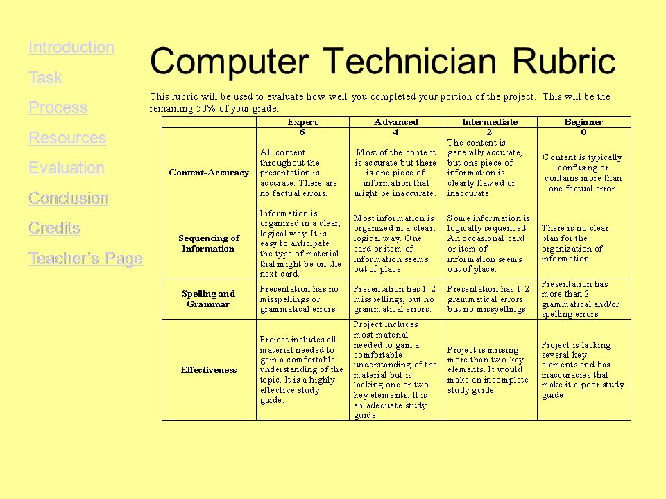 Computer Technician Rubric Introduction Task Process Resources Evaluation Conclusion Credits Teachers Page Introduction Task Process Resources Evaluation Conclusion Credits Teachers Page