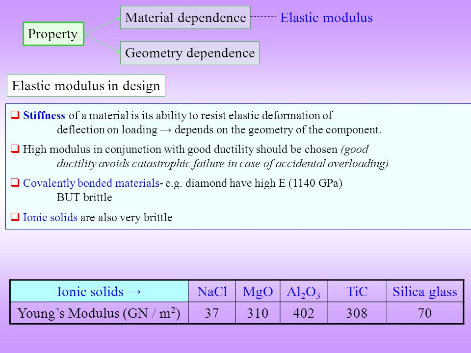 Property Material dependence Geometry dependence Elastic modulus Stiffness of a material is its ability to resist elastic deformation of deflection on