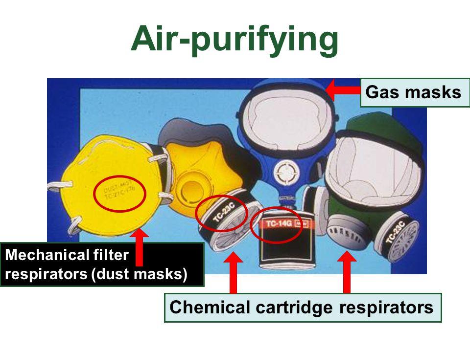 Air-purifying Mechanical filter respirators (dust masks) Chemical cartridge respirators Gas masks