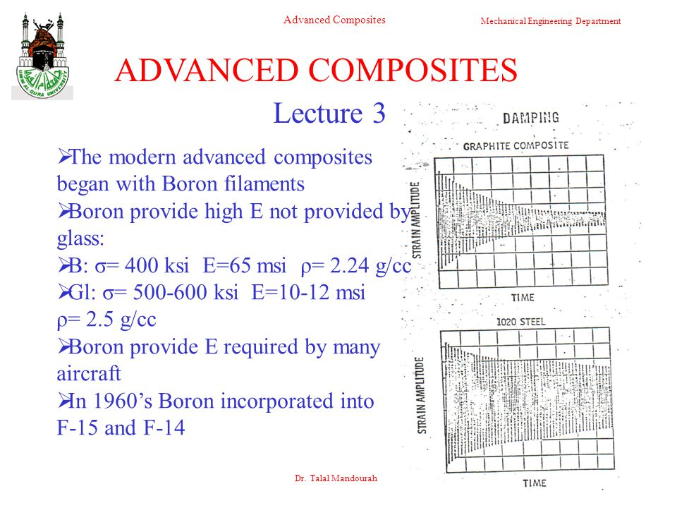 Mechanical Engineering Department Advanced Composites Dr.