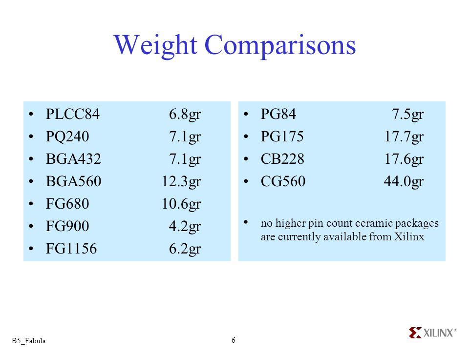 B5_Fabula 7 Launch Cost Comparison based on $10,000/lb to GEO CG560$969.00 BG560$270.00 FG900$ 92.00