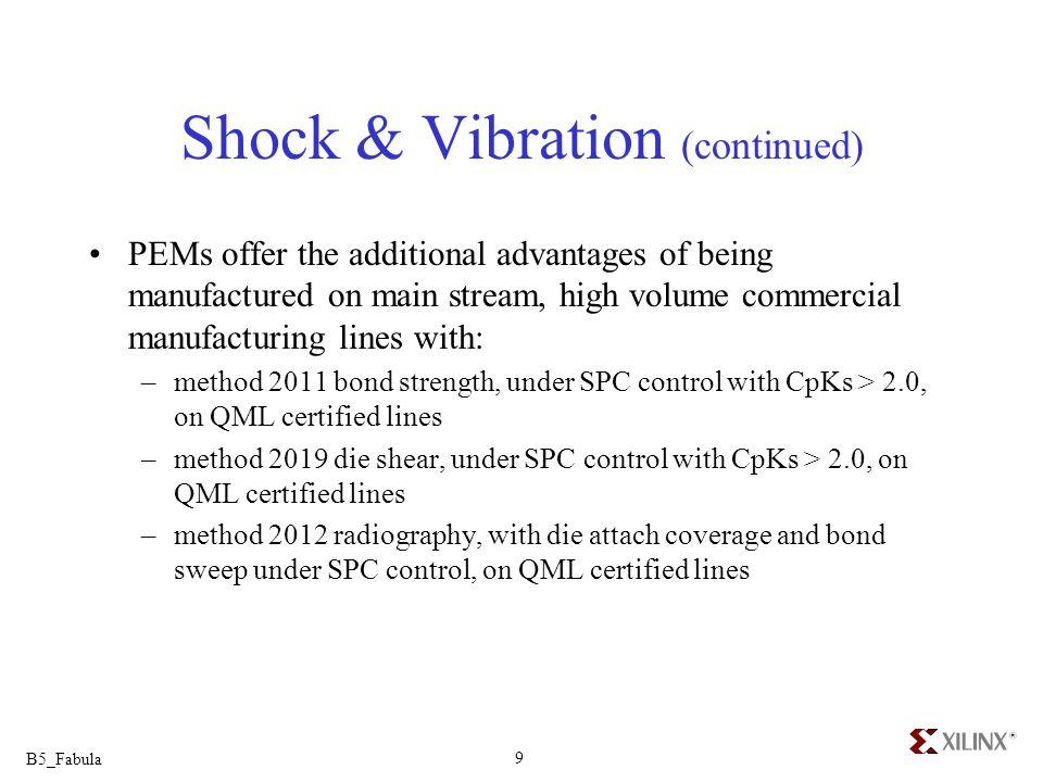 B5_Fabula 10 Outgassing Effects Data Source: NASA Web Sites Key Parameters –TML (total material loss) –CVCM (condensable volatiles recovered) NASA Specifications –ATML < 1.0%CVCM < 0.1% –BTML < 3.0%CVCM < 1.0% –XTML > 3.0%CVCM > 1.0%