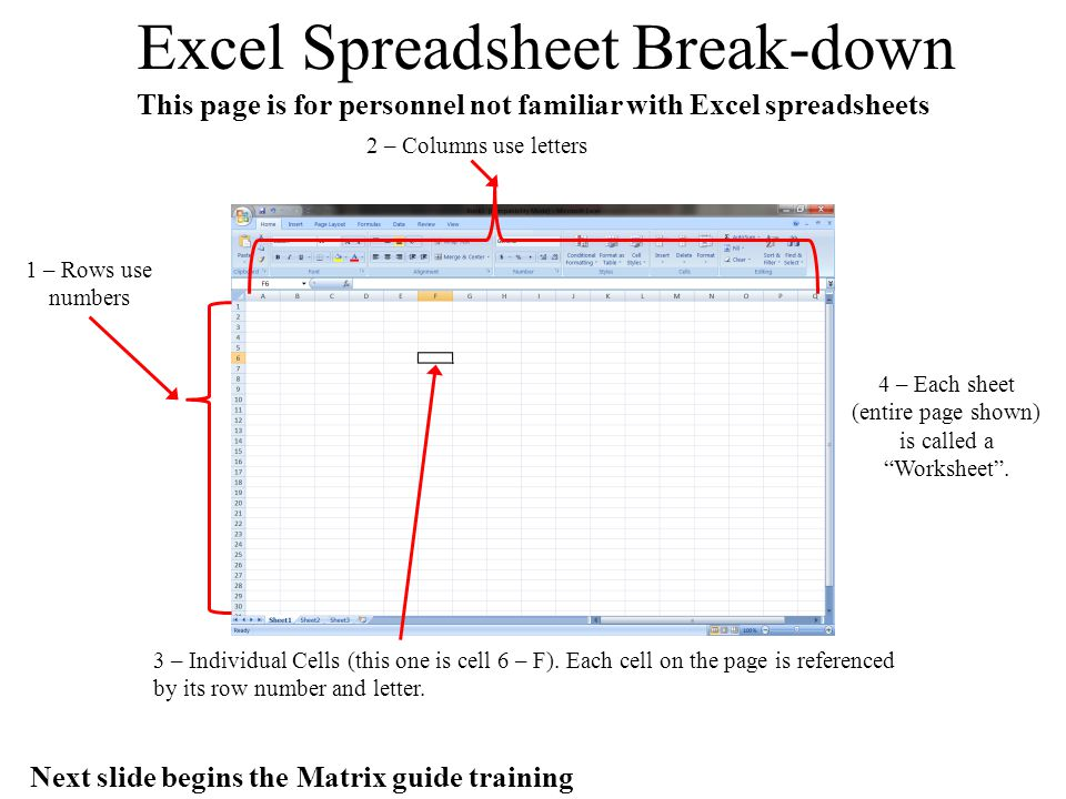 Excel Spreadsheet Break-down 1 – Rows use numbers This page is for personnel not familiar with Excel spreadsheets 2 – Columns use letters 3 – Individual Cells (this one is cell 6 – F).