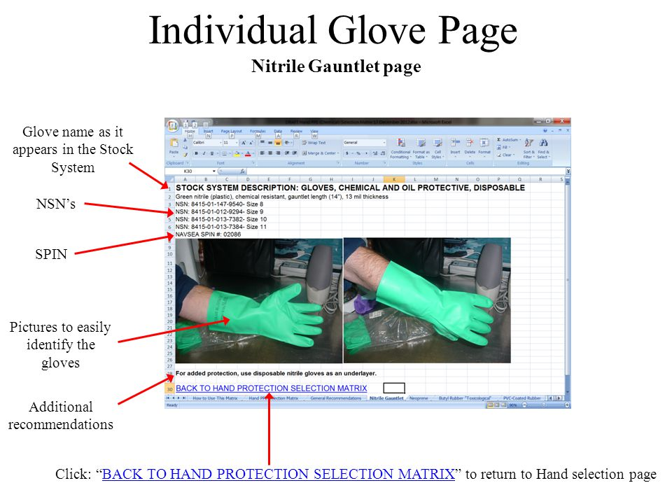 Individual Glove Page NSNs Click: BACK TO HAND PROTECTION SELECTION MATRIX to return to Hand selection page SPIN Nitrile Gauntlet page Pictures to easily identify the gloves Additional recommendations Glove name as it appears in the Stock System