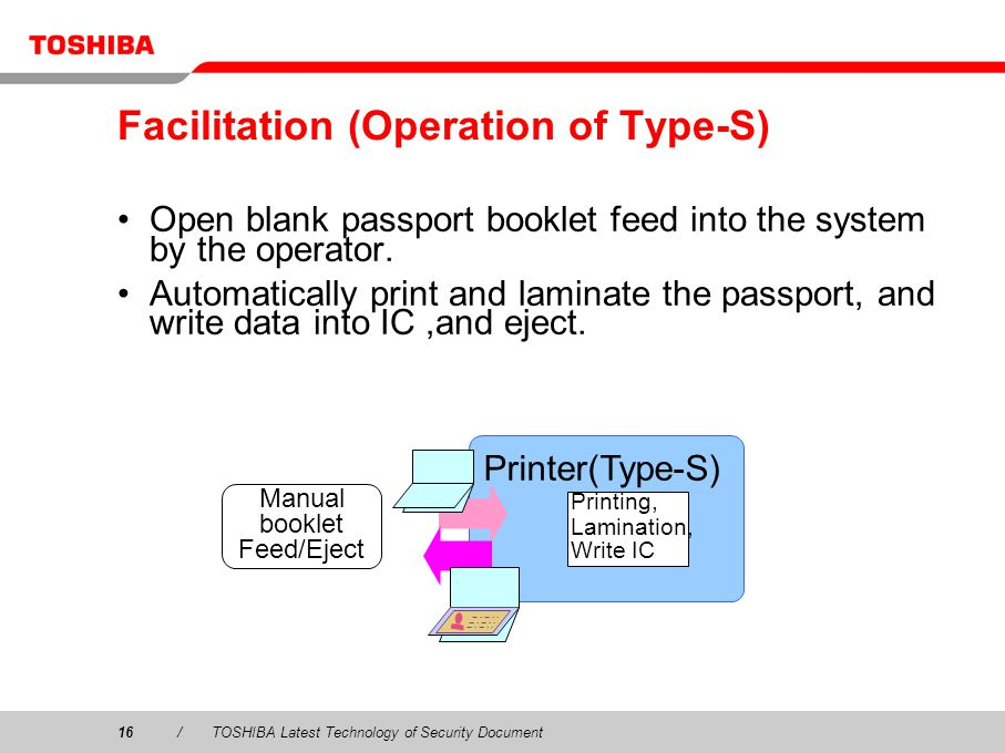 16/TOSHIBA Latest Technology of Security Document Facilitation (Operation of Type-S) Open blank passport booklet feed into the system by the operator.