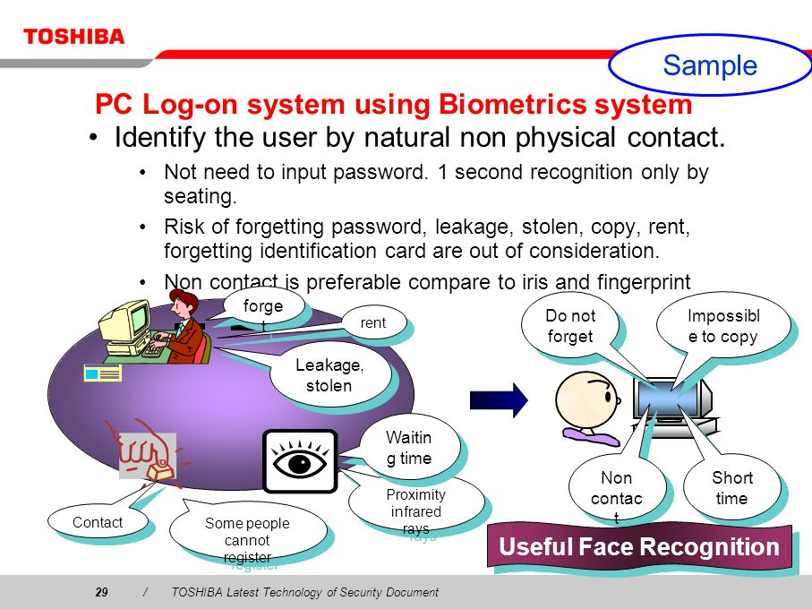 29/TOSHIBA Latest Technology of Security Document PC Log-on system using Biometrics system Identify the user by natural non physical contact.