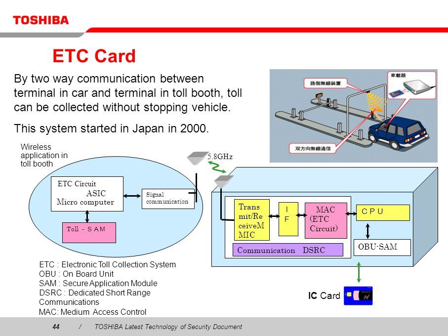 44/TOSHIBA Latest Technology of Security Document ETC Card By two way communication between terminal in car and terminal in toll booth, toll can be collected without stopping vehicle.