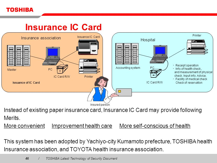 46/TOSHIBA Latest Technology of Security Document Insurance IC Card PC IC Card R/WPrinter Issuance IC Card Insurance association PC IC Card R/W Printer Hospital MasterAccounting system Issuance of IC Card Receipt operation Info.of health check and measurement of physical check.