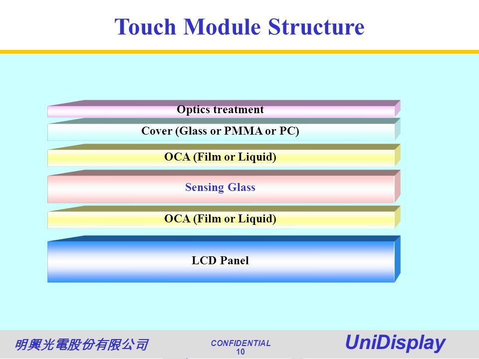 World Class Quality CONFIDENTIAL Unimicron 10 NATIONAL QUALITY AWARD CONFIDENTIAL UniDisplay 10 LCD Panel OCA (Film or Liquid) Sensing Glass OCA (Film