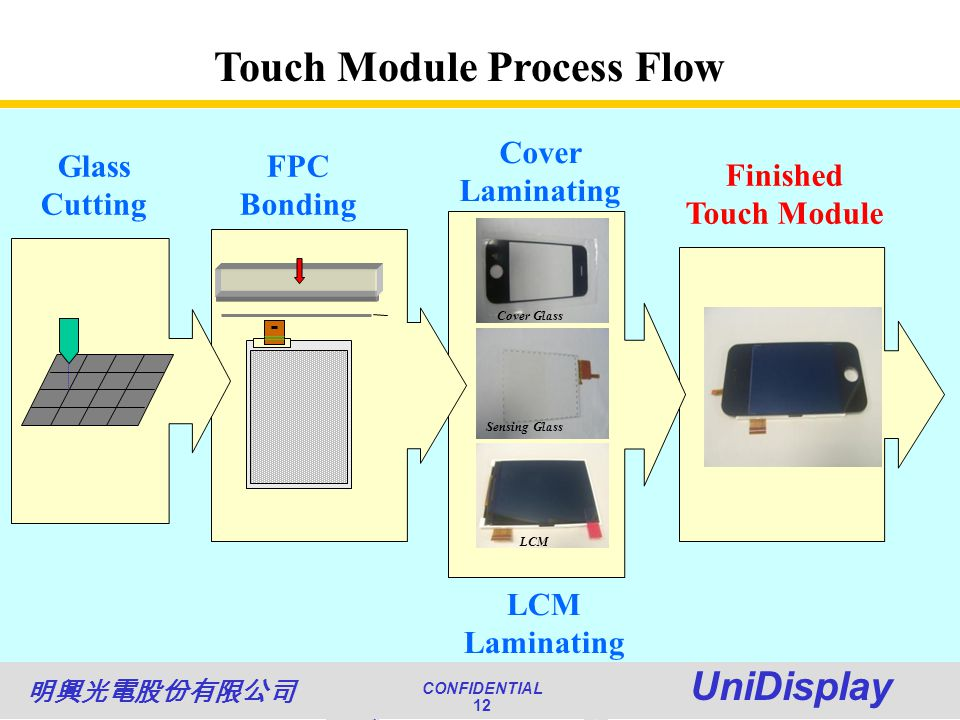 World Class Quality CONFIDENTIAL Unimicron 12 NATIONAL QUALITY AWARD CONFIDENTIAL UniDisplay 12 Cover Glass LCM Sensing Glass Glass Cutting FPC Bonding Cover Laminating Touch Module Process Flow LCM Laminating Finished Touch Module
