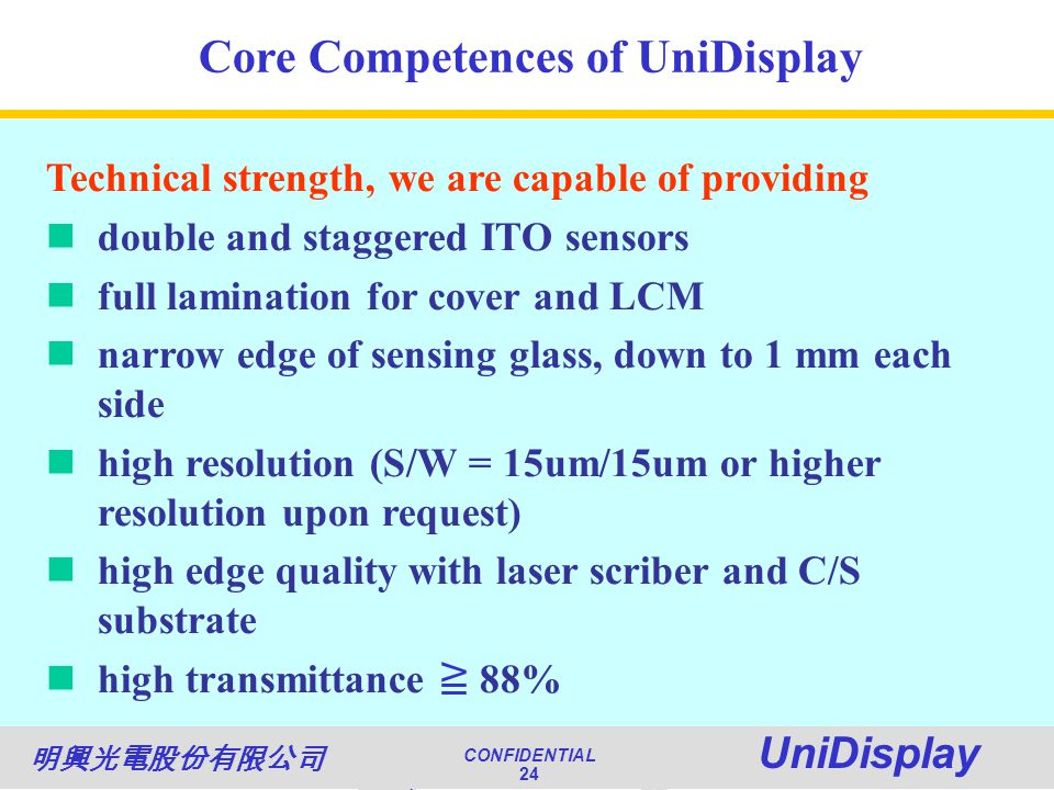World Class Quality CONFIDENTIAL Unimicron 24 NATIONAL QUALITY AWARD CONFIDENTIAL UniDisplay 24 Core Competences of UniDisplay Technical strength, we