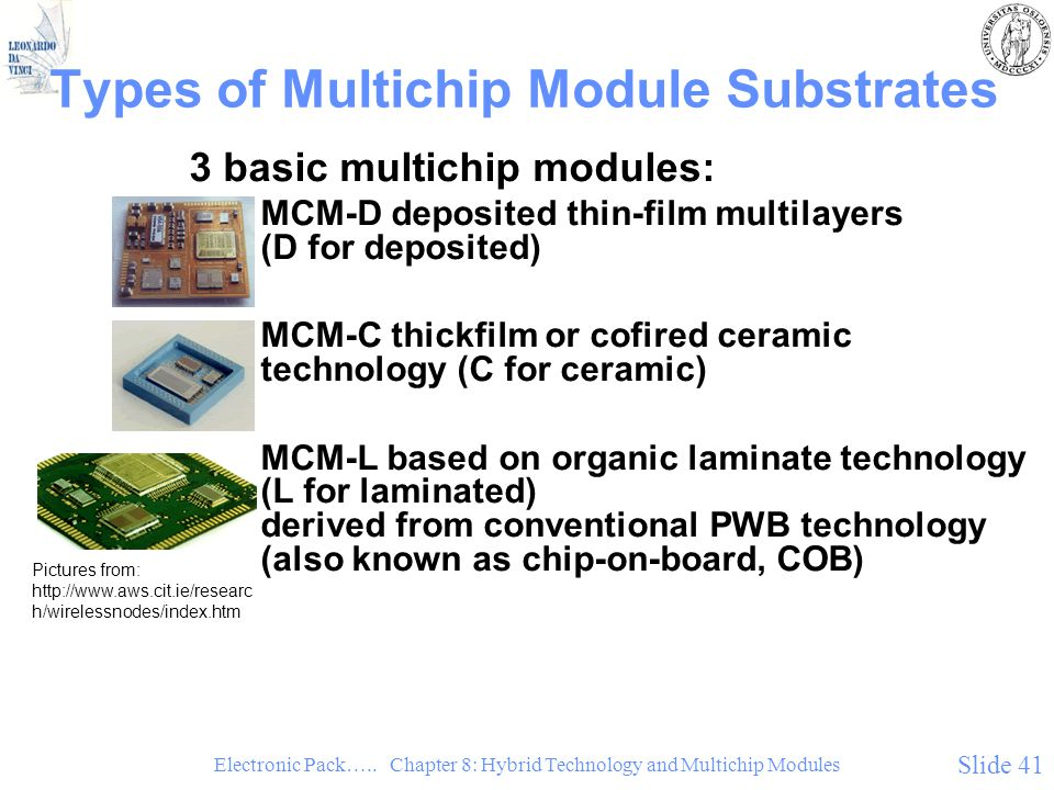 Electronic Pack….. Chapter 8: Hybrid Technology and Multichip Modules Slide 41 Types of Multichip Module Substrates 3 basic multichip modules: MCM-D d