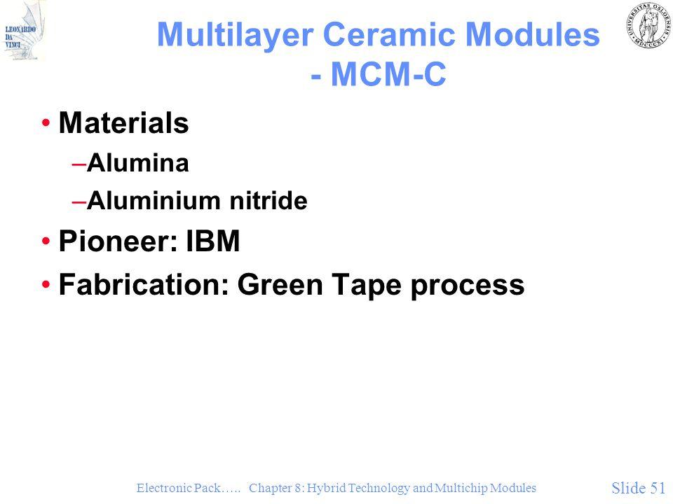Electronic Pack….. Chapter 8: Hybrid Technology and Multichip Modules Slide 51 Multilayer Ceramic Modules - MCM-C Materials –Alumina –Aluminium nitrid