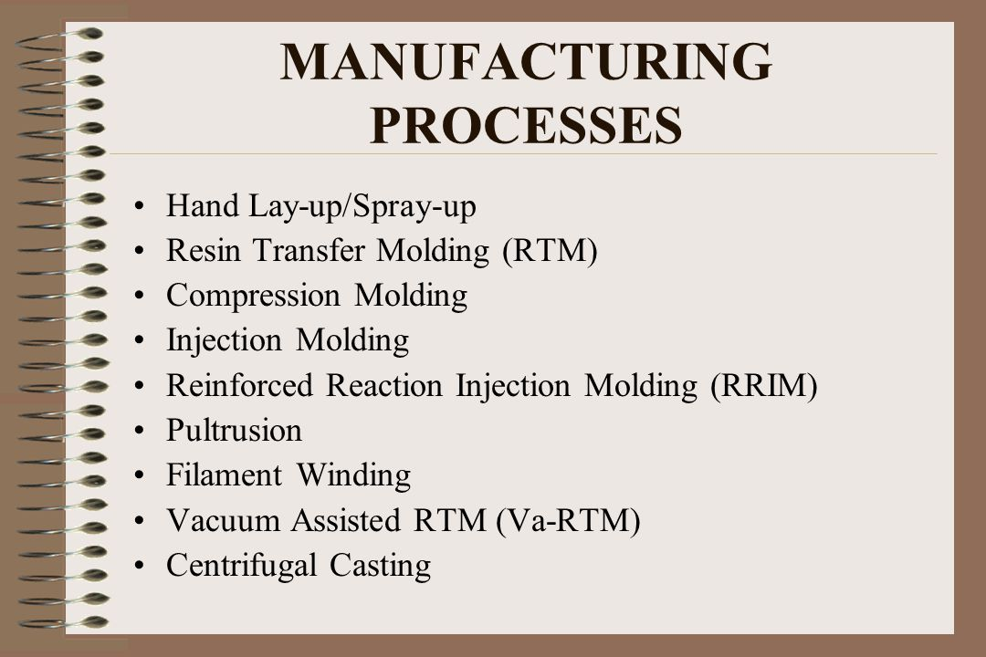 MANUFACTURING PROCESSES Hand Lay-up/Spray-up Resin Transfer Molding (RTM) Compression Molding Injection Molding Reinforced Reaction Injection Molding