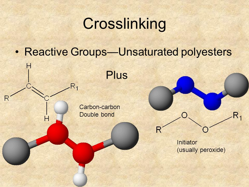 Initiator (usually peroxide) Carbon-carbon Double bond Crosslinking Reactive GroupsUnsaturated polyesters Plus