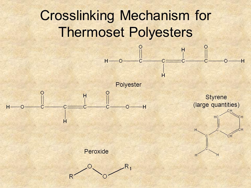 Crosslinking Mechanism for Thermoset Polyesters Polyester Peroxide Styrene (large quantities)