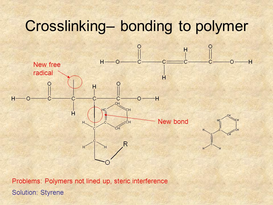 Crosslinking– bonding to polymer Problems: Polymers not lined up, steric interference Solution: Styrene New bond New free radical