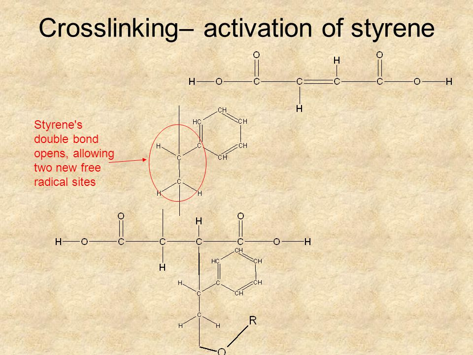 Crosslinking– activation of styrene Styrene's double bond opens, allowing two new free radical sites