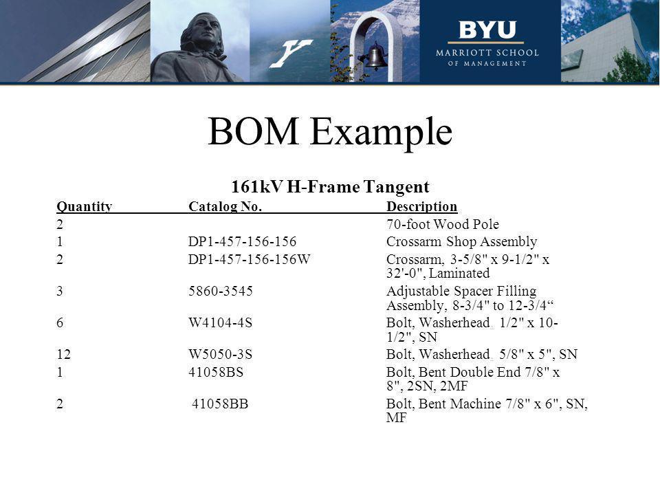 BOM Example 161kV H-Frame Tangent Quantity Catalog No.
