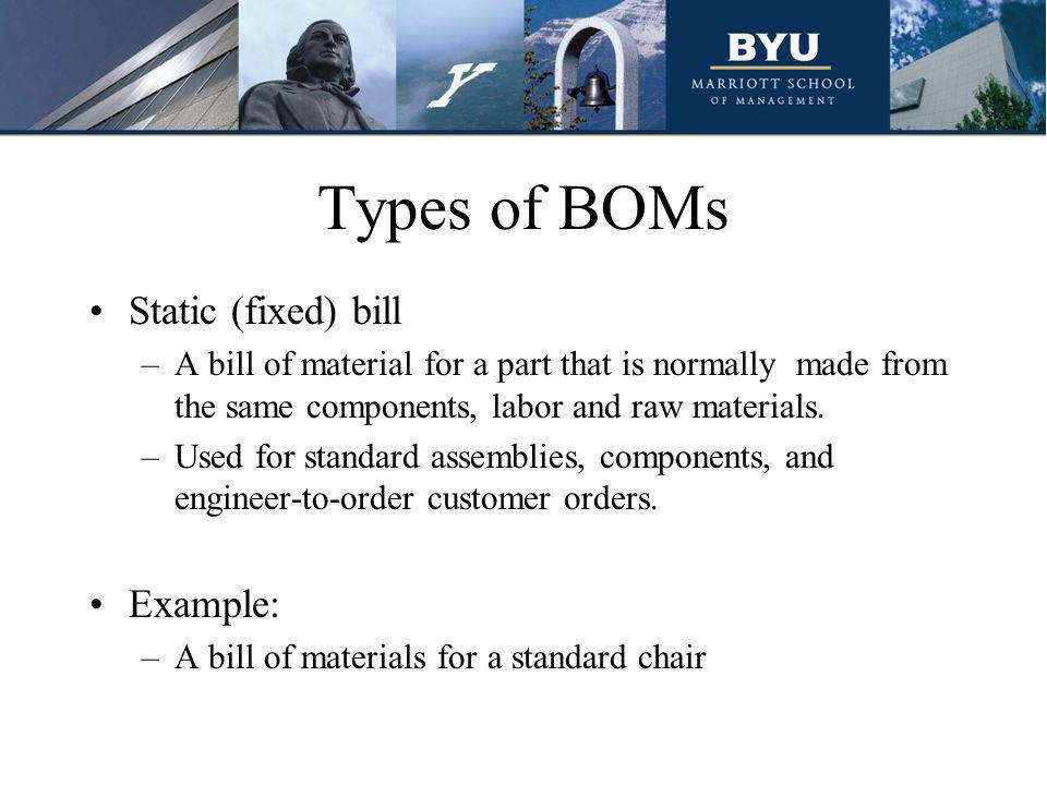 Types of BOMs Dynamic (parametric) bill –A bill of material for a product or part for which size, color, laminate, and other options can be selected.
