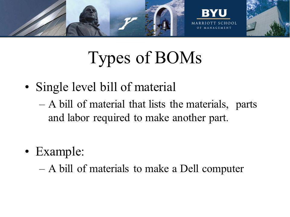 Types of BOMs Multilevel bill of material –A bill of material that lists the components, assemblies, and materials required to make a part, the components, assemblies, and materials required to make each component and assembly of the part, and so forth.