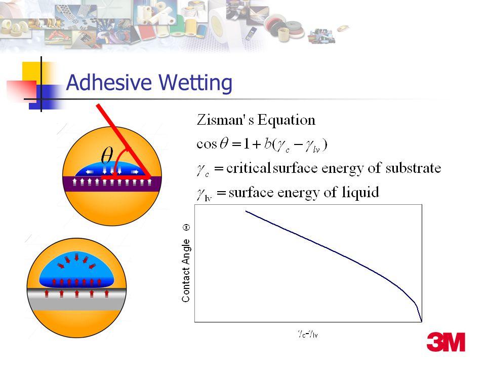 Adhesive Wetting