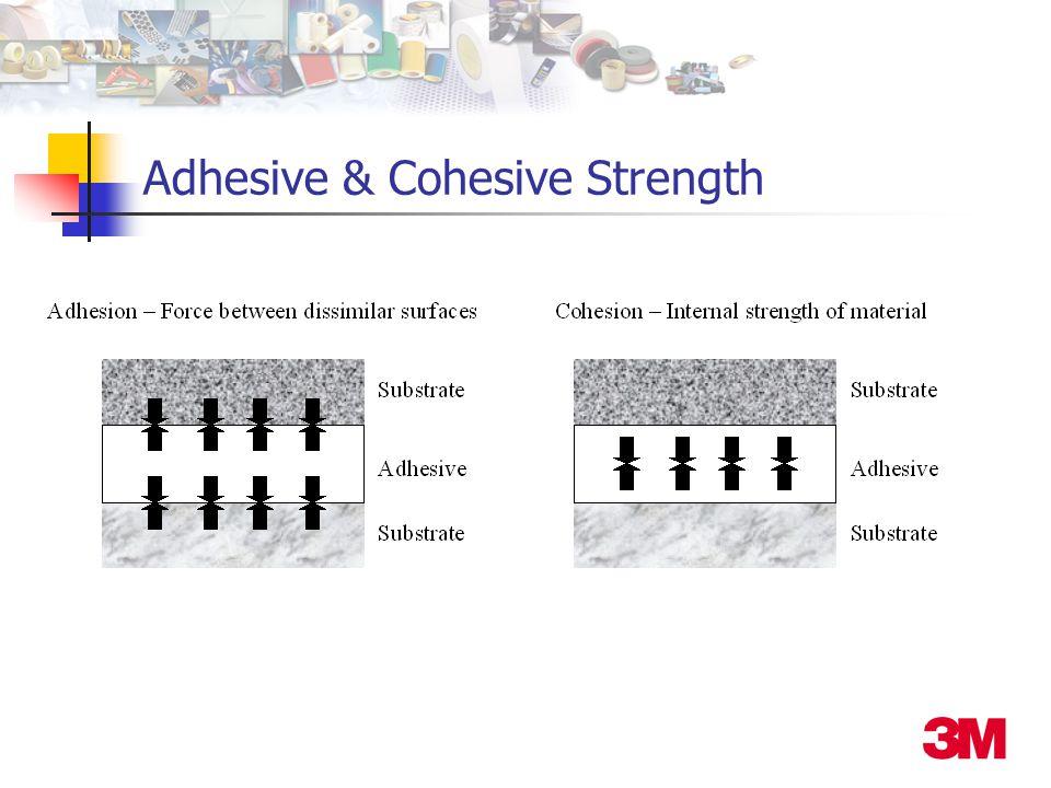 Adhesive & Cohesive Strength