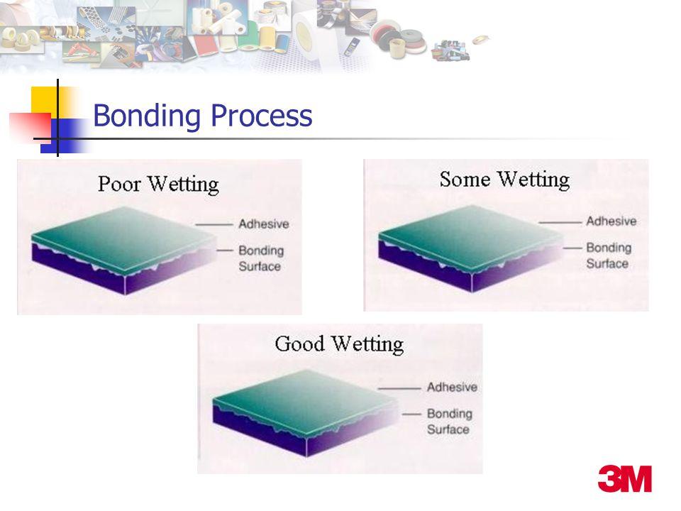 Bonding Process
