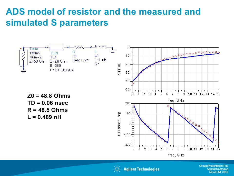 Group/Presentation Title Agilent Restricted Month ##, 200X ADS model of resistor and the measured and simulated S parameters Z0 = 48.8 Ohms TD = 0.06 nsec R = 48.5 Ohms L = 0.489 nH