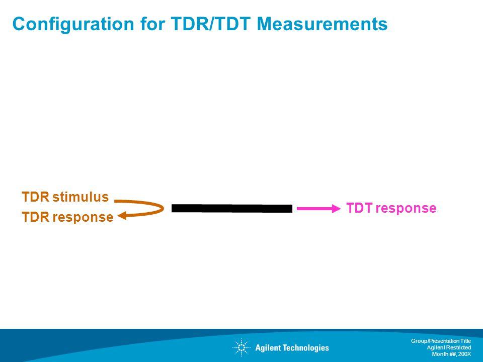 Group/Presentation Title Agilent Restricted Month ##, 200X Configuration for TDR/TDT Measurements TDR stimulus TDR response TDT response