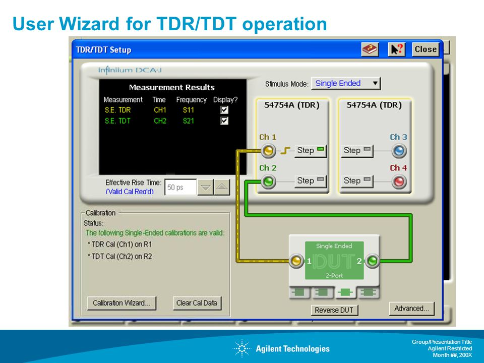 Group/Presentation Title Agilent Restricted Month ##, 200X User Wizard for TDR/TDT operation