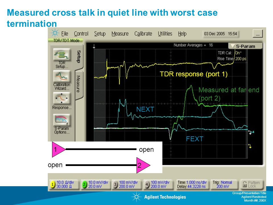 Group/Presentation Title Agilent Restricted Month ##, 200X Measured cross talk in quiet line with worst case termination FEXT NEXT TDR response (port 1) Measured at far end (port 2) 1 2 open